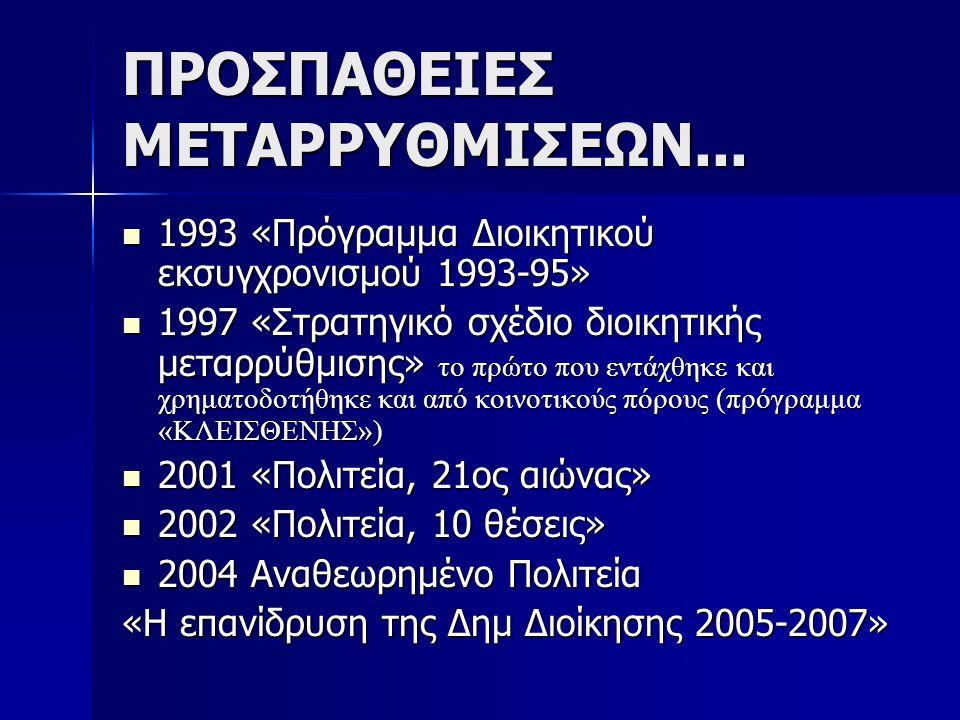 ΠΡΟΣΠΑΘΕΙΕΣ ΜΕΤΑΡΡΥΘΜΙΣΕΩΝ... 1993 «Πρόγραμμα Διοικητικού εκσυγχρονισμού 1993-95» 1993 «Πρόγραμμα Διοικητικού εκσυγχρονισμού 1993-95» 1997 «Στρατηγικό