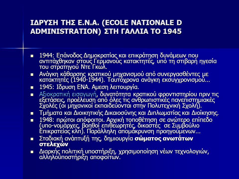 ΙΔΡΥΣH ΤΗΣ Ε.Ν.Α. (ECOLE NATIONALE D ADMINISTRATION) ΣΤΗ ΓΑΛΛΙΑ ΤΟ 1945 1944: Επάνοδος Δημοκρατίας και επικράτηση δυνάμεων που αντιτάχθηκαν στους Γερμ