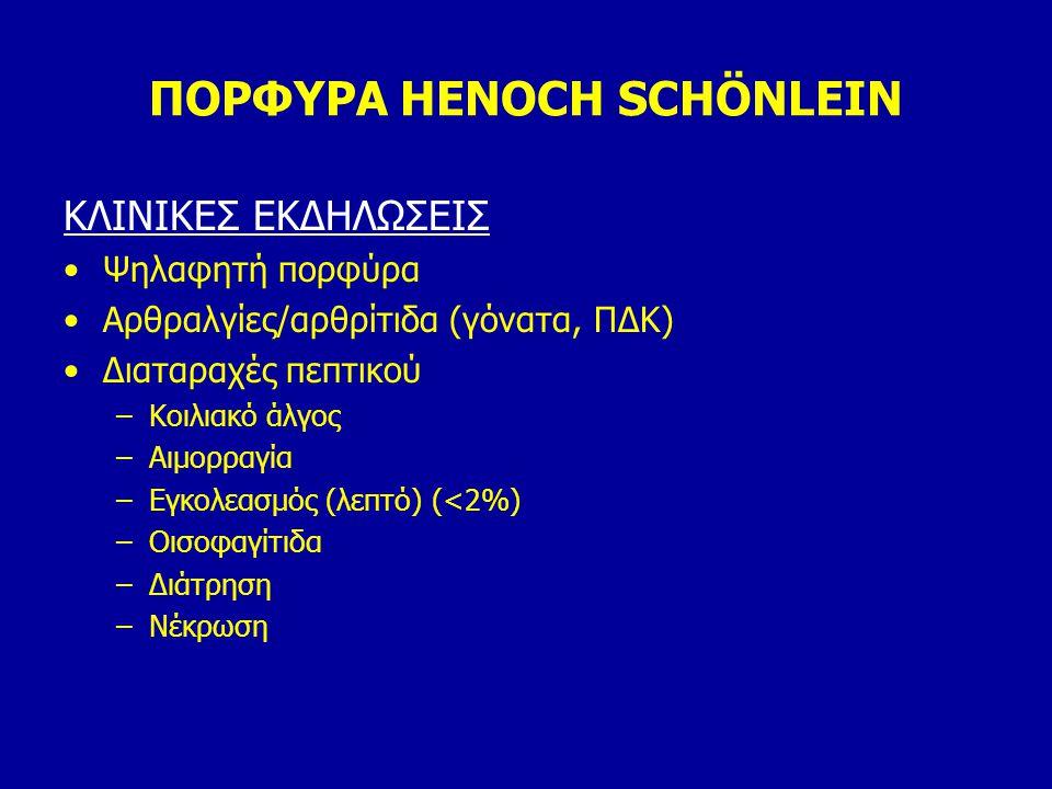 ΠΟΡΦΥΡΑ HENOCH SCHÖNLEIN ΚΛΙΝΙΚΕΣ ΕΚΔΗΛΩΣΕΙΣ Ψηλαφητή πορφύρα Αρθραλγίες/αρθρίτιδα (γόνατα, ΠΔΚ) Διαταραχές πεπτικού –Κοιλιακό άλγος –Αιμορραγία –Εγκο