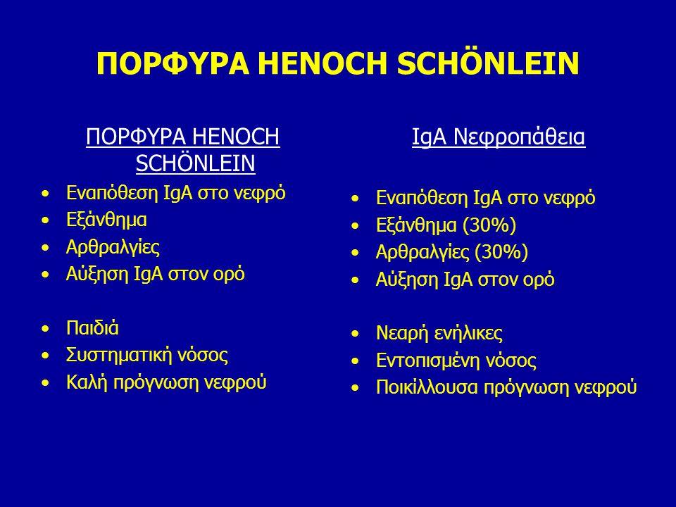 ΠΟΡΦΥΡΑ HENOCH SCHÖNLEIN Εναπόθεση IgA στο νεφρό Εξάνθημα Αρθραλγίες Αύξηση IgA στον ορό Παιδιά Συστηματική νόσος Καλή πρόγνωση νεφρού IgA Νεφροπάθεια