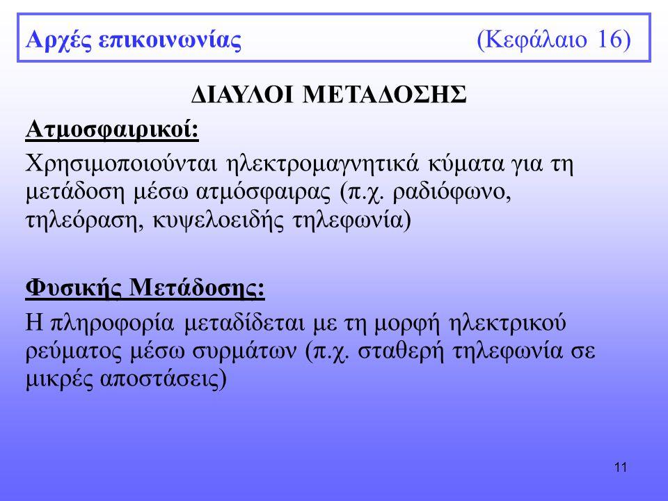 11 Αρχές επικοινωνίας (Κεφάλαιο 16) ΔΙΑΥΛΟΙ ΜΕΤΑΔΟΣΗΣ Ατμοσφαιρικοί: Χρησιμοποιούνται ηλεκτρομαγνητικά κύματα για τη μετάδοση μέσω ατμόσφαιρας (π.χ.