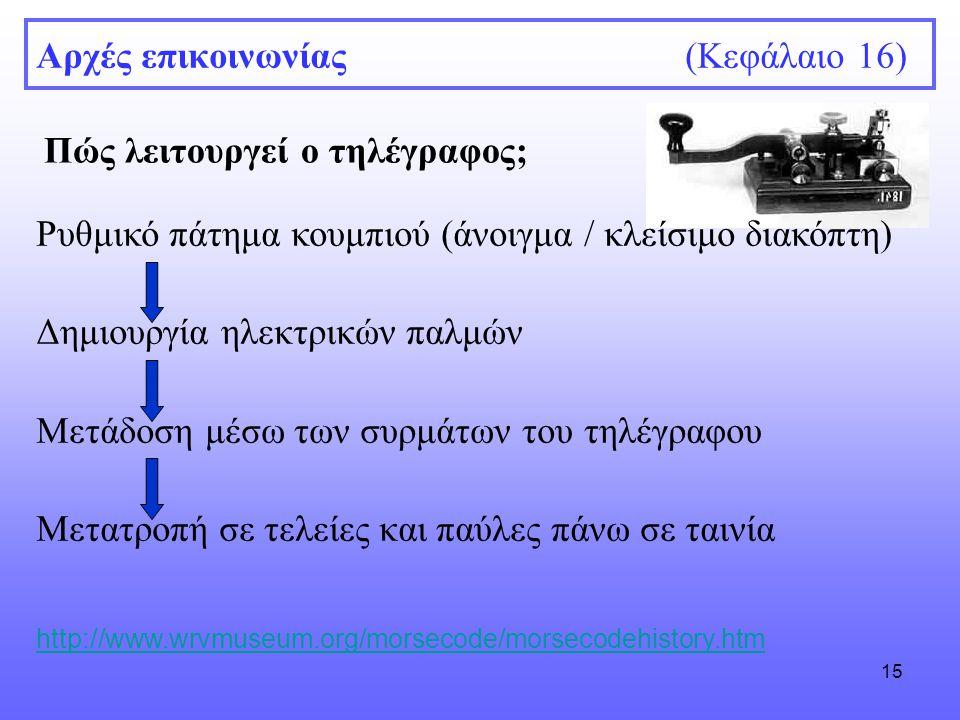 15 Αρχές επικοινωνίας (Κεφάλαιο 16) Πώς λειτουργεί ο τηλέγραφος; http://www.wrvmuseum.org/morsecode/morsecodehistory.htm Ρυθμικό πάτημα κουμπιού (άνοιγμα / κλείσιμο διακόπτη) Δημιουργία ηλεκτρικών παλμών Μετάδοση μέσω των συρμάτων του τηλέγραφου Μετατροπή σε τελείες και παύλες πάνω σε ταινία