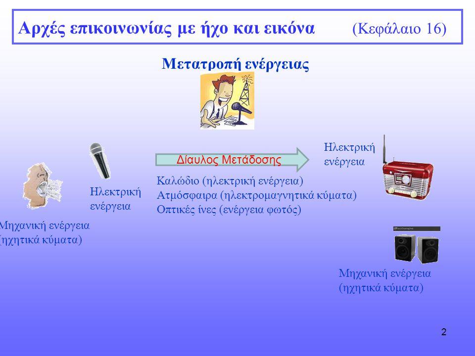 3 Αρχές επικοινωνίας με ήχο και εικόνα (Κεφάλαιο 16) Ηλεκτρισμός και μαγνητισμός Ηλεκτρισμός = ροή ελεύθερων ηλεκτρονίων Χάλκινα καλώδια (αγώγιμο υλικό) Ηλεκτρικό κύκλωμα (π.χ.