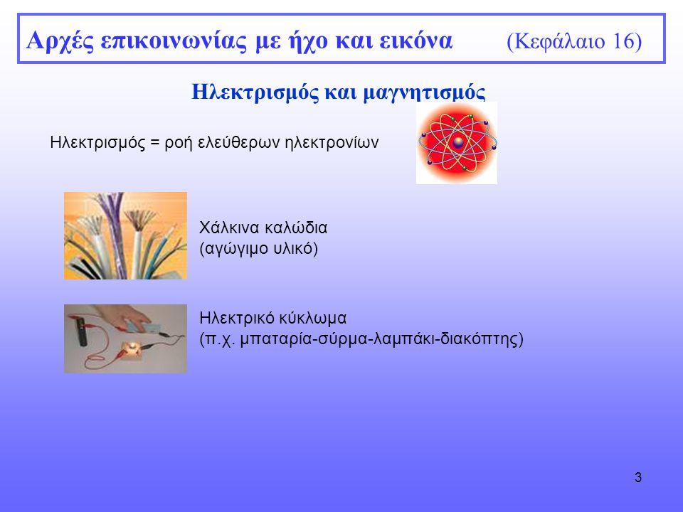 4 Αρχές επικοινωνίας (Κεφάλαιο 16) Μαγνητικό πεδίο Δημιουργείται από φυσικό μαγνήτη.