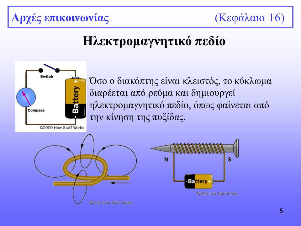 16 Αρχές επικοινωνίας (Κεφάλαιο 16) Ραδιοκύματα Είναι τα ηλεκτρομαγνητικά κύματα που αναλαμβάνουν να μεταφέρουν κάποια πληροφορία.