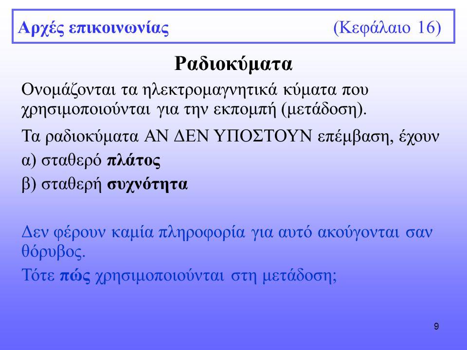 9 Αρχές επικοινωνίας (Κεφάλαιο 16) Ραδιοκύματα Ονομάζονται τα ηλεκτρομαγνητικά κύματα που χρησιμοποιούνται για την εκπομπή (μετάδοση).