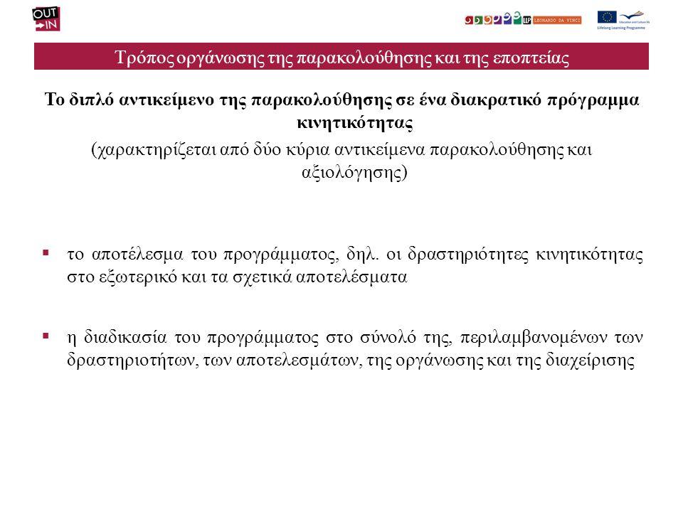 Τρόπος οργάνωσης της παρακολούθησης και της εποπτείας Το διπλό αντικείμενο της παρακολούθησης σε ένα διακρατικό πρόγραμμα κινητικότητας (χαρακτηρίζετα