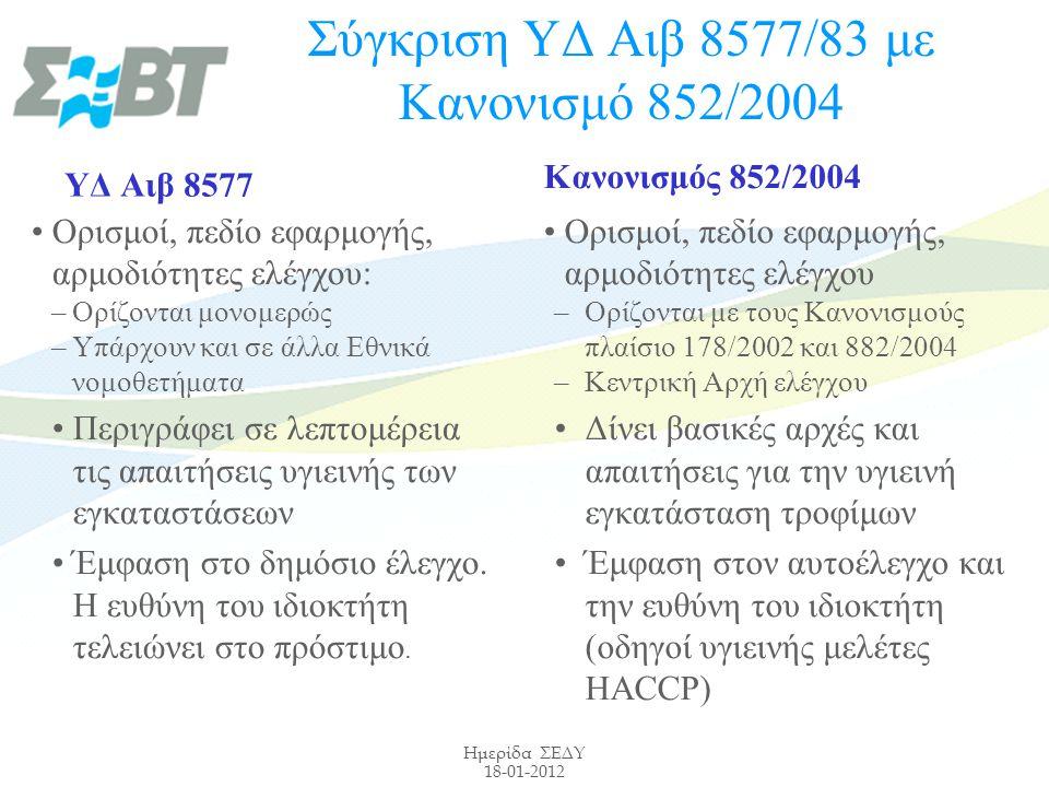 Ημερίδα ΣΕΔΥ 18-01-2012 Σύγκριση ΥΔ Αιβ 8577/83 με Κανονισμό 852/2004 ΥΔ Αιβ 8577 Ορισμοί, πεδίο εφαρμογής, αρμοδιότητες ελέγχου: –Ορίζονται μονομερώς –Υπάρχουν και σε άλλα Εθνικά νομοθετήματα Περιγράφει σε λεπτομέρεια τις απαιτήσεις υγιεινής των εγκαταστάσεων Έμφαση στο δημόσιο έλεγχο.