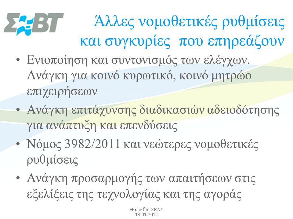 Ημερίδα ΣΕΔΥ 18-01-2012 Άλλες νομοθετικές ρυθμίσεις και συγκυρίες που επηρεάζουν Ενιοποίηση και συντονισμός των ελέγχων.