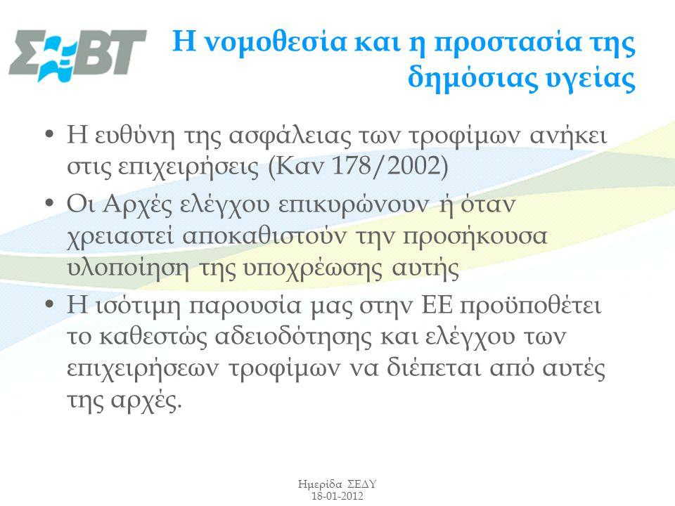 Ημερίδα ΣΕΔΥ 18-01-2012 Η νομοθεσία και η προστασία της δημόσιας υγείας Η ευθύνη της ασφάλειας των τροφίμων ανήκει στις επιχειρήσεις (Καν 178/2002) Οι Αρχές ελέγχου επικυρώνουν ή όταν χρειαστεί αποκαθιστούν την προσήκουσα υλοποίηση της υποχρέωσης αυτής Η ισότιμη παρουσία μας στην ΕΕ προϋποθέτει το καθεστώς αδειοδότησης και ελέγχου των επιχειρήσεων τροφίμων να διέπεται από αυτές της αρχές.