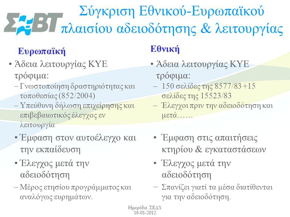 Ημερίδα ΣΕΔΥ 18-01-2012 Σύγκριση Εθνικού-Ευρωπαϊκού πλαισίου αδειοδότησης & λειτουργίας Ευρωπαϊκή Άδεια λειτουργίας ΚΥΕ τρόφιμα: –Γνωστοποίηση δραστηριότητας και τοποθεσίας (852/2004) –Υπεύθυνη δήλωση επιχείρησης και επιβεβαιωτικός έλεγχος εν λειτουργία Έμφαση στον αυτοέλεγχο και την εκπαίδευση Έλεγχος μετά την αδειοδότηση –Μέρος ετησίου προγράμματος και αναλόγως ευρημάτων.