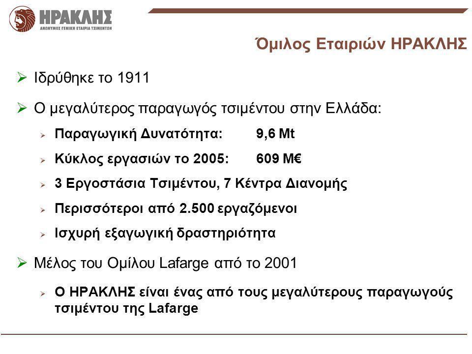 Όμιλος Εταιριών ΗΡΑΚΛΗΣ  Ιδρύθηκε το 1911  Ο μεγαλύτερος παραγωγός τσιμέντου στην Ελλάδα:  Παραγωγική Δυνατότητα: 9,6 Mt  Κύκλος εργασιών το 2005: