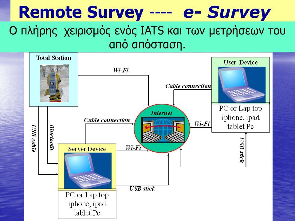 Remote Survey ---- e- Survey Ο πλήρης χειρισμός ενός IATS και των μετρήσεων του από απόσταση.