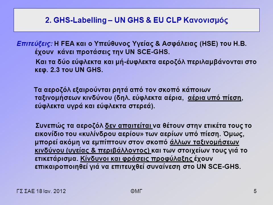 Επιτεύξεις: Η FEA και ο Υπεύθυνος Υγείας & Ασφάλειας (HSE) του Η.Β.