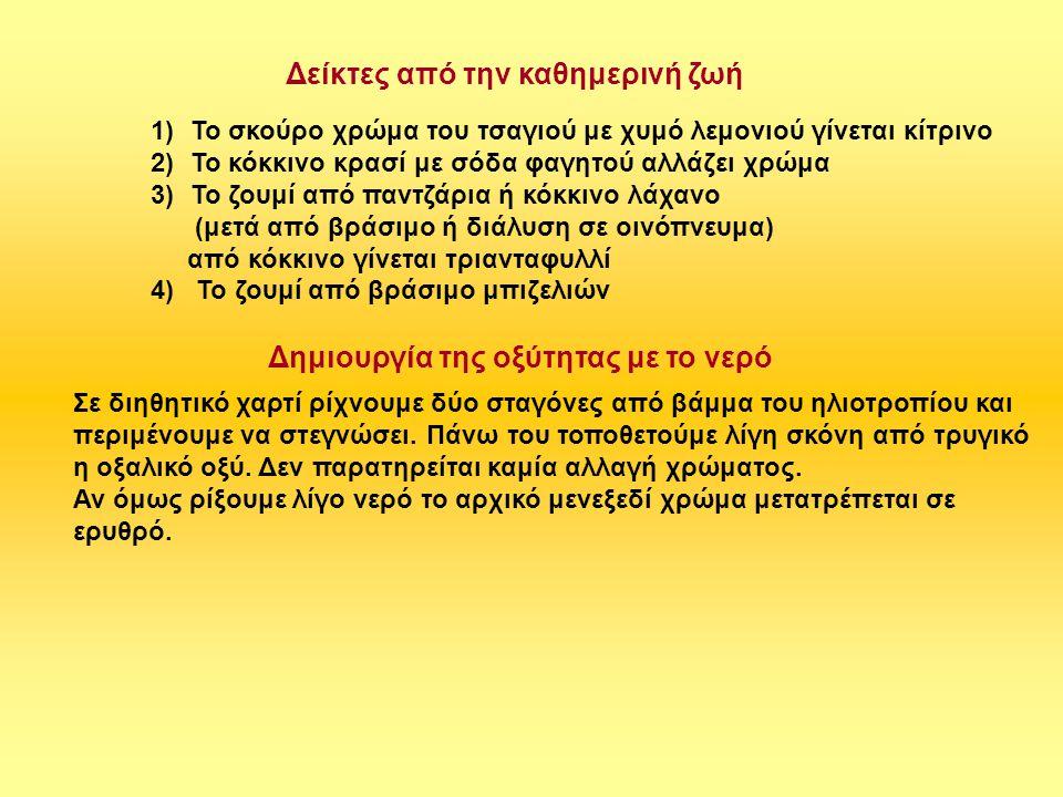 Δείκτες από την καθημερινή ζωή 1)Το σκούρο χρώμα του τσαγιού με χυμό λεμονιού γίνεται κίτρινο 2)Το κόκκινο κρασί με σόδα φαγητού αλλάζει χρώμα 3)Το ζο