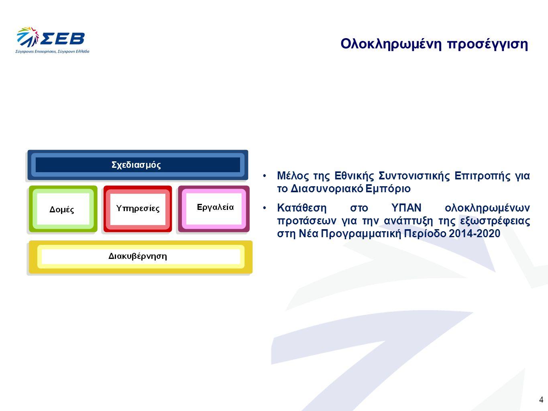 4 Μέλος της Εθνικής Συντονιστικής Επιτροπής για το Διασυνοριακό Εμπόριο Κατάθεση στο ΥΠΑΝ ολοκληρωμένων προτάσεων για την ανάπτυξη της εξωστρέφειας στη Νέα Προγραμματική Περίοδο 2014-2020