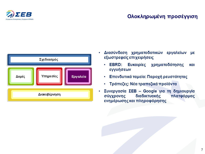 7 Ολοκληρωμένη προσέγγιση Διασύνδεση χρηματοδοτικών εργαλείων με εξωστρεφείς επιχειρήσεις EBRD: Ευκαιρίες χρηματοδότησης και εγγυήσεων Επενδυτικά ταμεία: Παροχή ρευστότητας Τράπεζες: Νέα τραπεζικά προϊόντα Συνεργασία ΣΕΒ – Google για τη δημιουργία σύγχρονης διαδικτυακής πλατφόρμας ενημέρωσης και πληροφόρησης