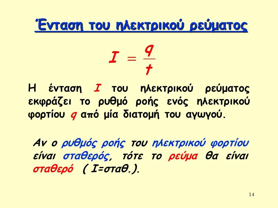 14 Ένταση του ηλεκτρικού ρεύματος Ένταση του ηλεκτρικού ρεύματος Η ένταση Ι του ηλεκτρικού ρεύματος εκφράζει το ρυθμό ροής ενός ηλεκτρικού φορτίου q α