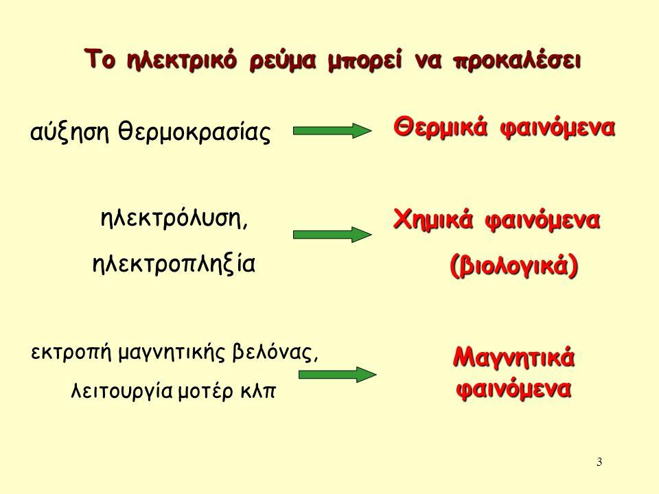 3 Το ηλεκτρικό ρεύμα μπορεί να προκαλέσει αύξηση θερμοκρασίας ηλεκτρόλυση, ηλεκτροπληξία εκτροπή μαγνητικής βελόνας, λειτουργία μοτέρ κλπ Θερμικά φαιν