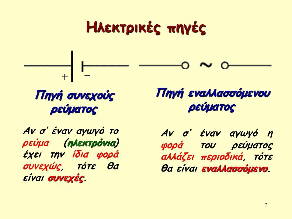 7 Ηλεκτρικές πηγές + _ Πηγή συνεχούς ρεύματος Πηγή εναλλασσόμενου ρεύματος ηλεκτρόνια συνεχές Αν σ' έναν αγωγό το ρεύμα (ηλεκτρόνια) έχει την ίδια φορ