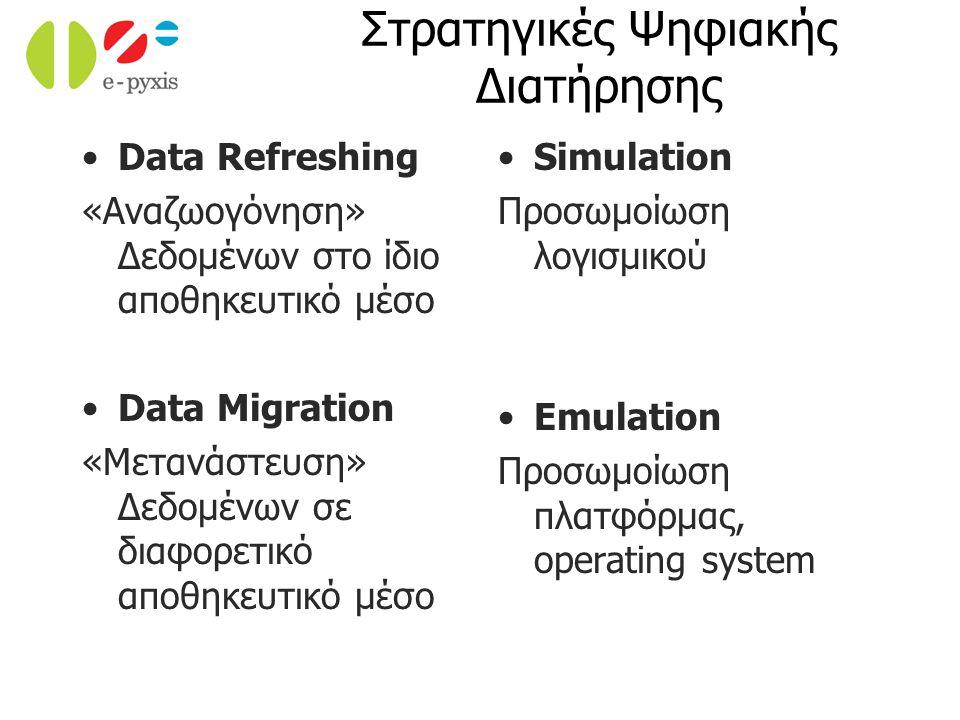 Στρατηγικές Ψηφιακής Διατήρησης Data Refreshing «Αναζωογόνηση» Δεδομένων στο ίδιο αποθηκευτικό μέσο Data Migration «Μετανάστευση» Δεδομένων σε διαφορετικό αποθηκευτικό μέσο Simulation Προσωμοίωση λογισμικού Emulation Προσωμοίωση πλατφόρμας, operating system