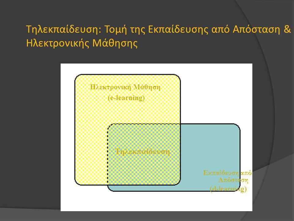 Φιλοσοφία  Οι προηγούμενες μορφές Ανοικτής & Εξ Αποστάσεως Εκπαίδευση βασίζονταν κατά κύριο λόγο στην αλληλογραφία (π.χ.