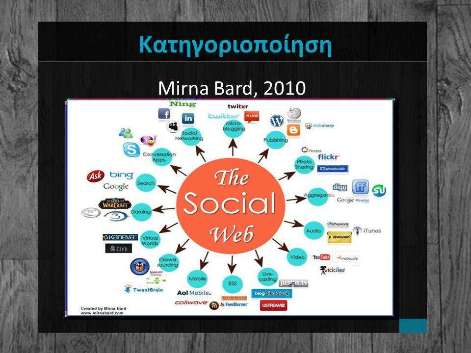 Κατηγοριοποίηση Mirna Bard, 2010