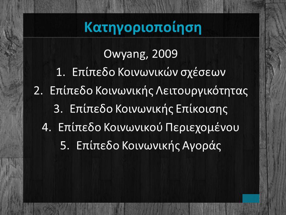 Κατηγοριοποίηση Owyang, 2009 1.Επίπεδο Κοινωνικών σχέσεων 2.Επίπεδο Κοινωνικής Λειτουργικότητας 3.Επίπεδο Κοινωνικής Επίκοισης 4.Επίπεδο Κοινωνικού Περιεχομένου 5.Επίπεδο Κοινωνικής Αγοράς