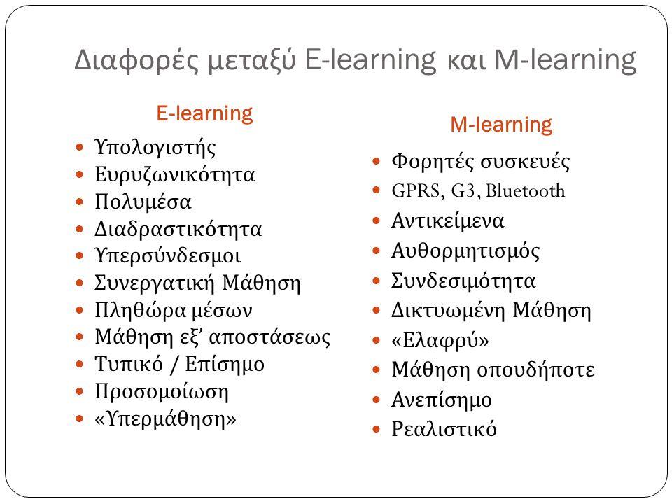 Παιδαγωγικές διαφορές E-learning M-learning Οδηγίες βασισμένες σε κείμενα και γραφικά Διαλέξεις στις τάξεις ή σε εργαστήρια με διαδίκτυο Οδηγίες βασισμένες σε ήχο, γραφικά και animation Μάθηση οπουδήποτε ή εν κινήσει
