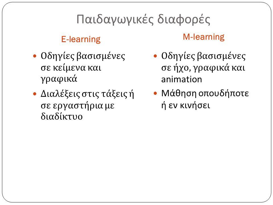 Διαφορές περιβάλλοντος E-learning M-learning Ασύγχρονο Τυποποιημένοι τρόποι διδασκαλίας Ταξινομημένες αναφορές Προσομοιώσεις και πειράματα τύπου εργαστηρίων Βασισμένο στο « χαρτί » Ασύγχρονο και συγχρονισμένο Προσαρμογή διδασκαλίας Αναφορές κατά απόδοση και βελτίωση Πραγματικές περιπτώσεις Λιγότερη χρήση «χαρτιού»