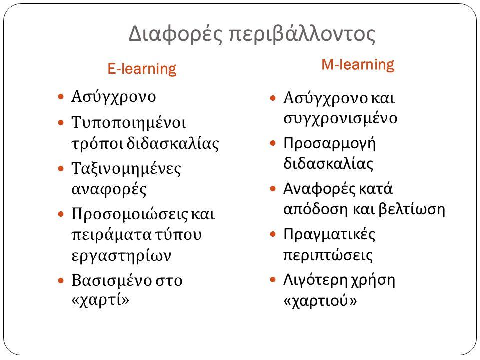 Ισχύς M-Learning Μάθηση σε οποιοδήποτε γεωγραφικό σημείο, μετάδοση γνώσης από χώρα σε χώρα.
