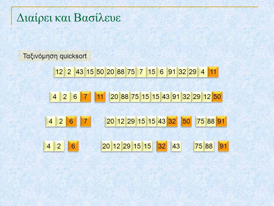 Διαίρει και Βασίλευε Ταξινόμηση quicksort 12 2 2 43 15 50 20 88 75 7 7 15 6 6 91 32 29 4 4 11 4 4 2 2 6 6 7 7 20 88 75 15 43 91 32 29 12 50 4 4 2 2 6