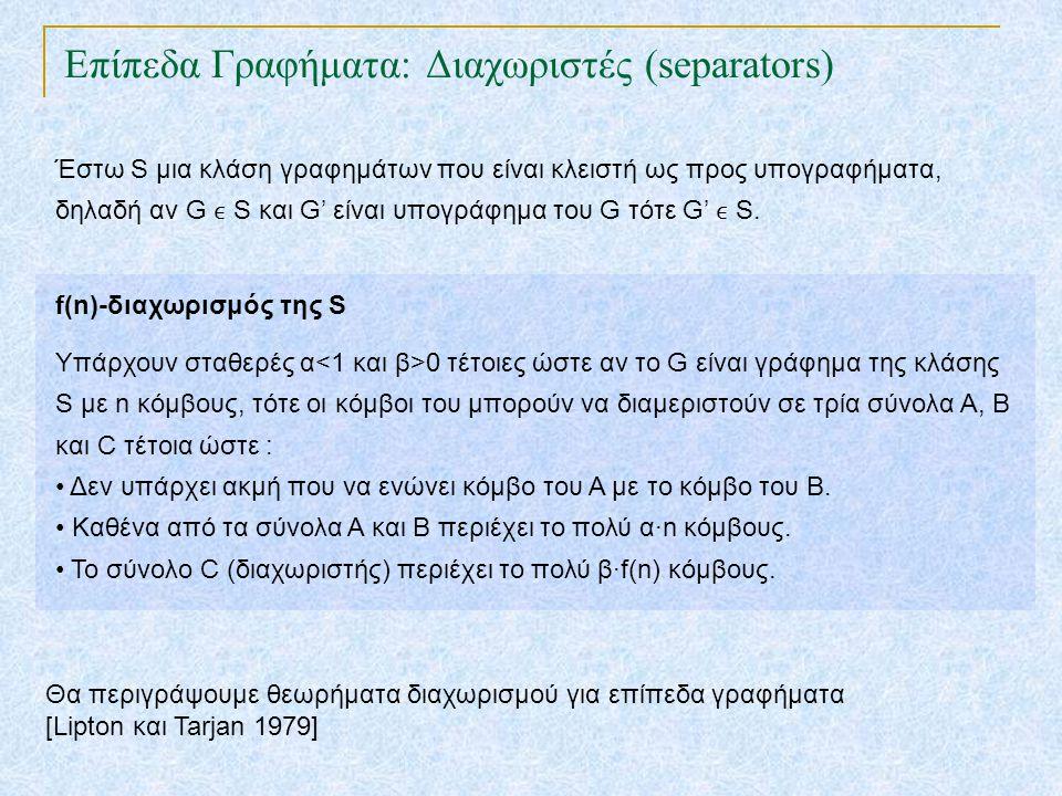 Επίπεδα Γραφήματα: Διαχωριστές (separators) TexPoint fonts used in EMF. Read the TexPoint manual before you delete this box.: AA A AA A A Έστω S μια κ
