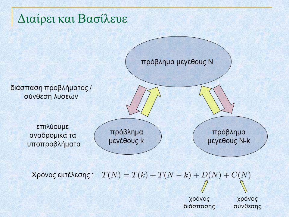 Διαίρει και Βασίλευε πρόβλημα μεγέθους Ν πρόβλημα μεγέθους Ν-k πρόβλημα μεγέθους k επιλύουμε αναδρομικά τα υποπροβλήματα διάσπαση προβλήματος / σύνθεση λύσεων Χρόνος εκτέλεσης : χρόνος διάσπασης χρόνος σύνθεσης