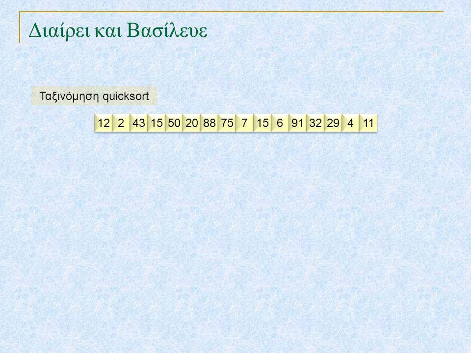 Διαίρει και Βασίλευε Ταξινόμηση quicksort 12 2 2 43 15 50 20 88 75 7 7 15 6 6 91 32 29 4 4 11