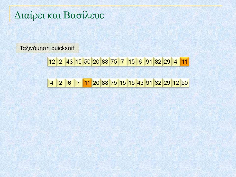 Διαίρει και Βασίλευε Ταξινόμηση quicksort 12 2 2 43 15 50 20 88 75 7 7 15 6 6 91 32 29 4 4 11 7 7 50 6 6 32 43 91 2 2 4 4 75 88 20 29 12 15