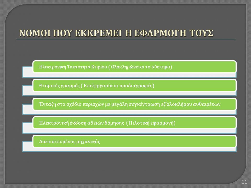 11 Ηλεκτρονική Ταυτότητα Κτιρίου ( Ολοκληρώνεται το σύστημα ) Θεσμικές γραμμές ( Ε π εξεργασία οι π ροδιαγραφές ) Ένταξη στο σχέδιο π εριοχών με μεγάλ