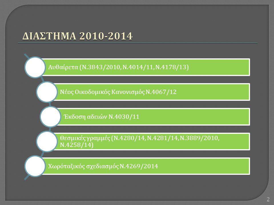 2 Αυθαίρετα ( Ν.3843/2010, Ν.4014/11, Ν.4178/13) Νέος Οικοδομικός Κανονισμός Ν.4067/12 Έκδοση αδειών Ν.4030/11 Θεσμικές γραμμές ( Ν.4280/14, Ν.4281/14