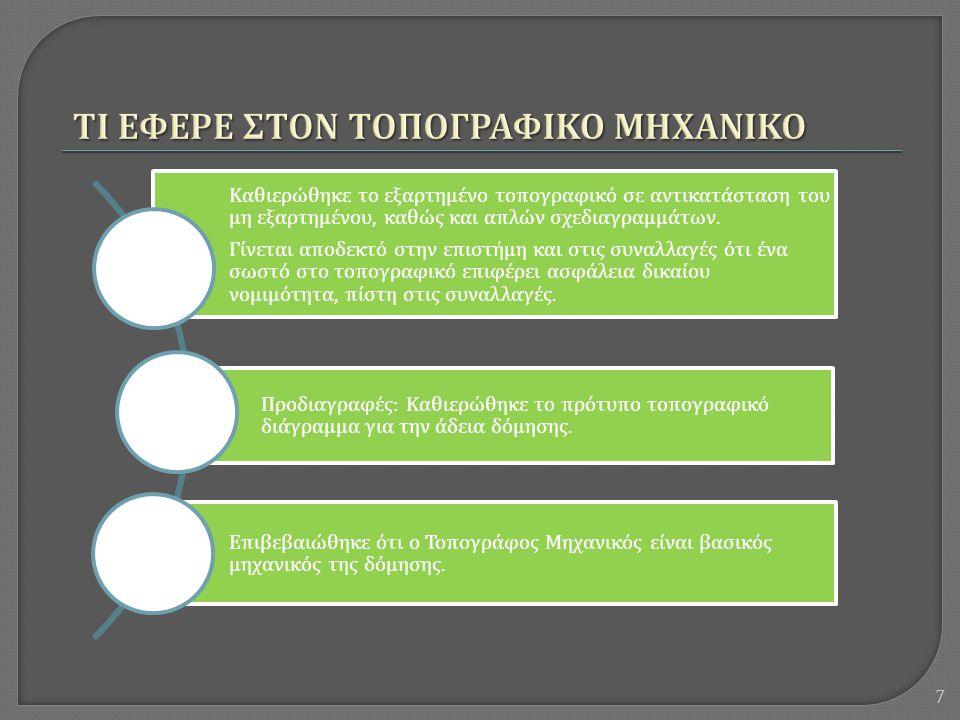 8 Α π αίτηση το π ογραφικού διαγράμματος για την π ροέγκριση της άδειας δόμησης.