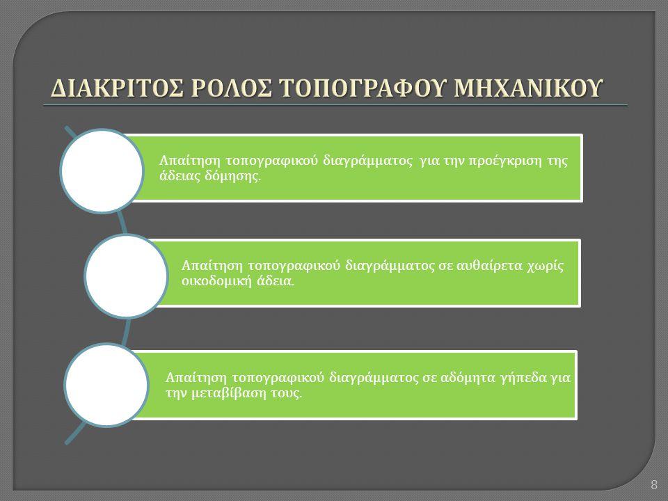 8 Α π αίτηση το π ογραφικού διαγράμματος για την π ροέγκριση της άδειας δόμησης. Α π αίτηση το π ογραφικού διαγράμματος σε αυθαίρετα χωρίς οικοδομική
