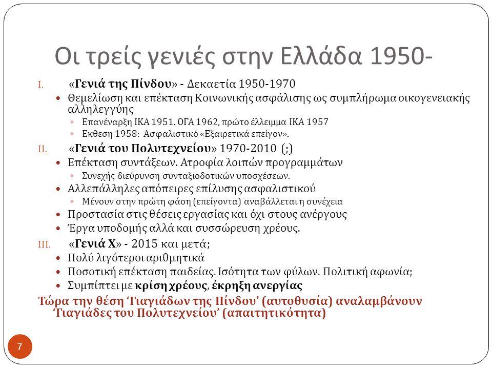 Οι τρείς γενιές στην Ελλάδα 1950- 7 I.
