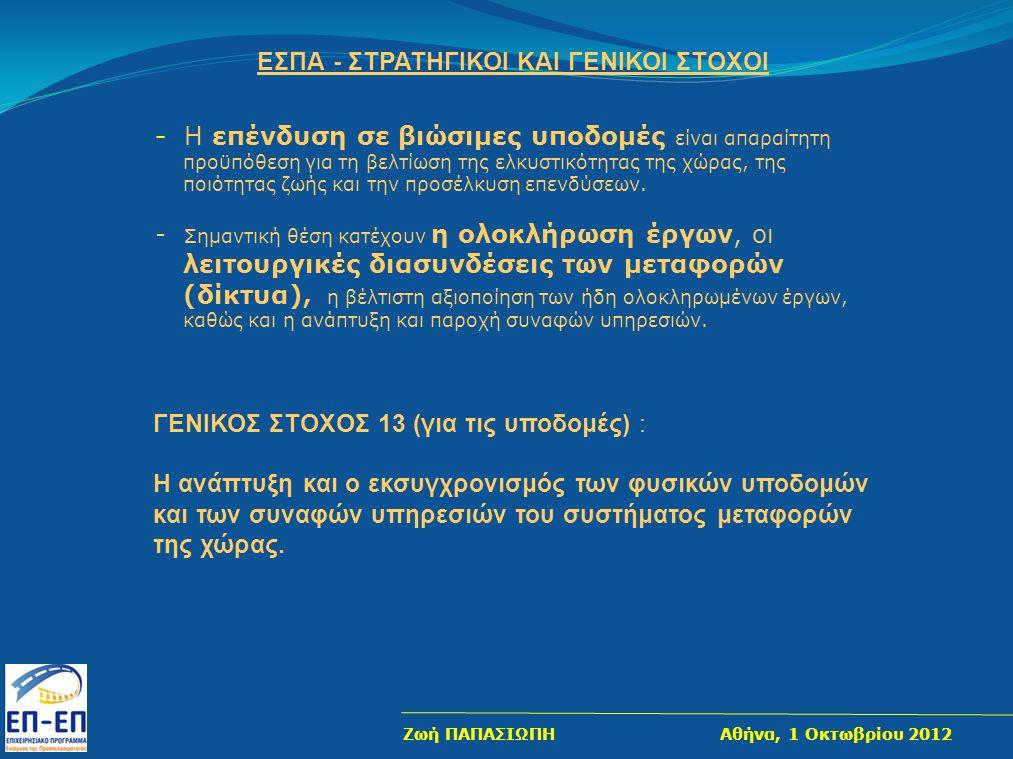 ΛΙΜΑΝΙ ΠΑΤΡΑΣ Ζωή ΠΑΠΑΣΙΩΠΗ Αθήνα, 1 Οκτωβρίου 2012
