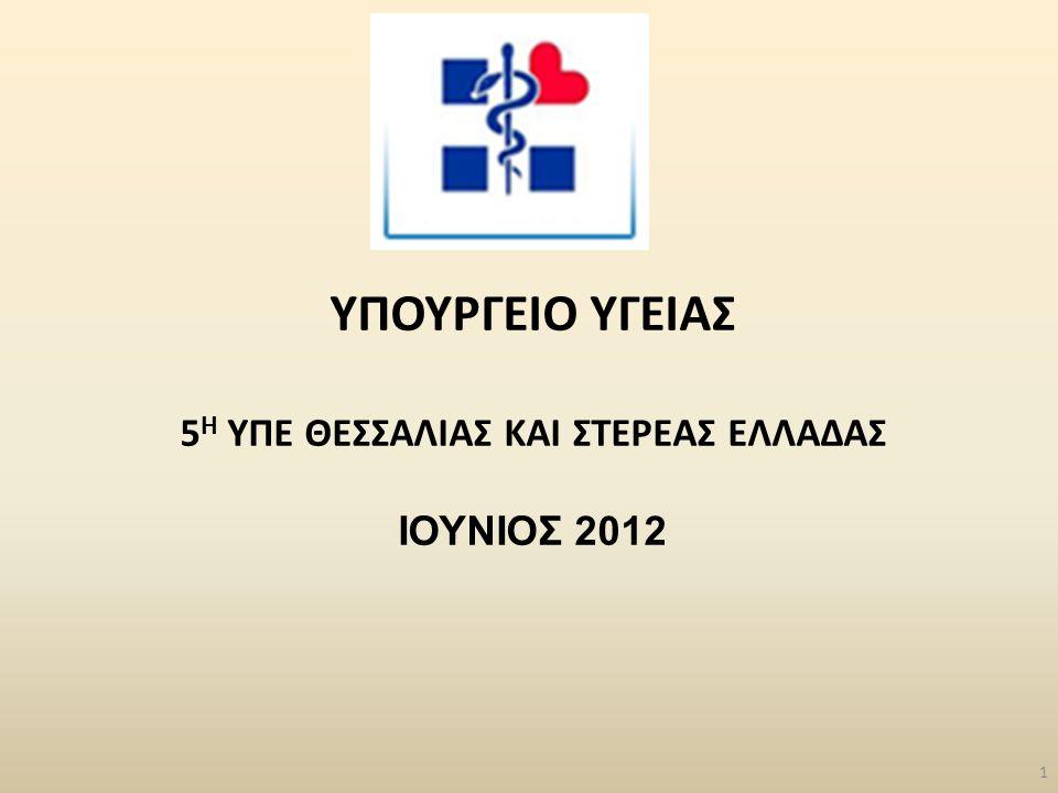 ΕΚΤΕΛΕΣΗ ΠΡΟΥΠΟΛΟΓΙΣΜΟΥ 12ΜΟΡΙΟΥ ΕΞΑΜΗΝΟΥ 2012 42 ΣΗΜΕΙΩΣΗ: Το Γ.Ν.