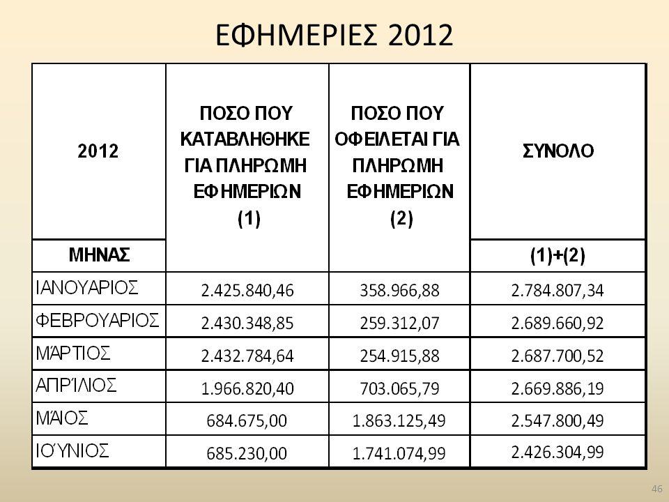 ΕΦΗΜΕΡΙΕΣ 2012 46