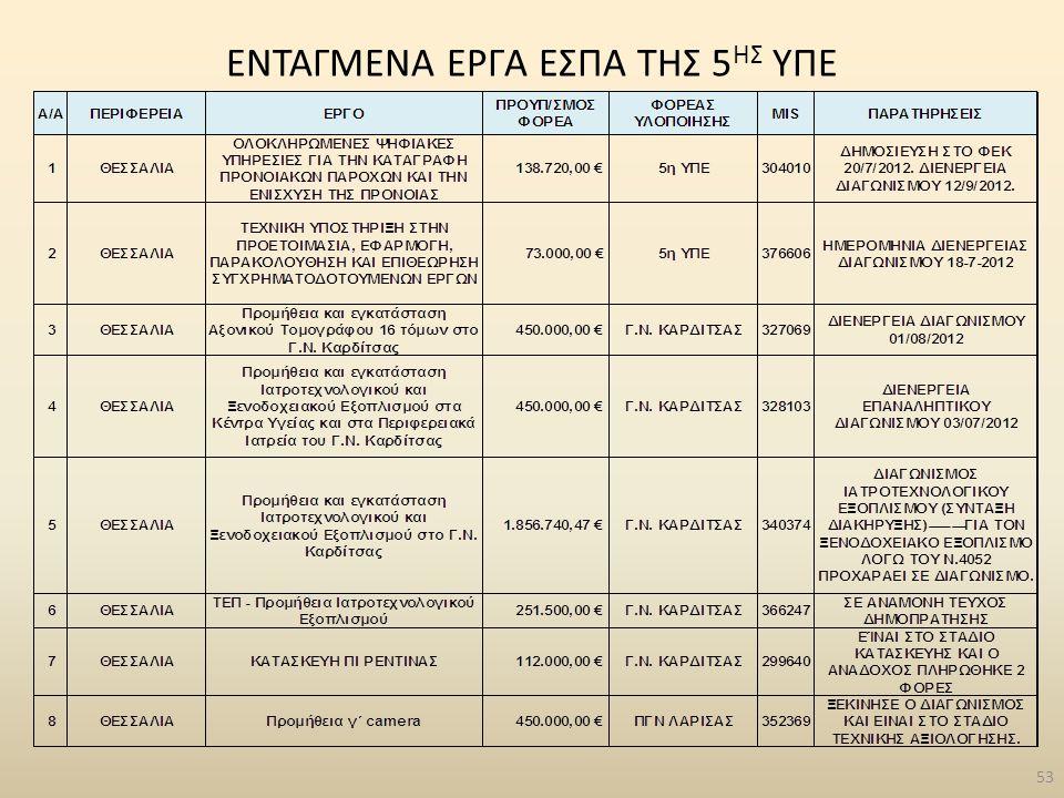 ENTAΓΜΕΝΑ ΕΡΓΑ ΕΣΠΑ ΤΗΣ 5 ΗΣ ΥΠΕ 53