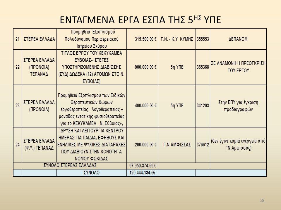 ENTAΓΜΕΝΑ ΕΡΓΑ ΕΣΠΑ ΤΗΣ 5 ΗΣ ΥΠΕ 58