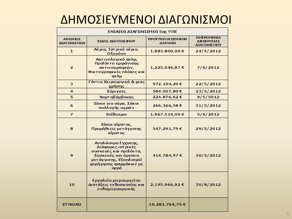 ΔΑΠΑΝΗ ΕΦΗΜΕΡΙΩΝ ΤΡΙΜΗΝΟΥ ΝΟΣΟΚΟΜΕΙΩΝ 2012 47