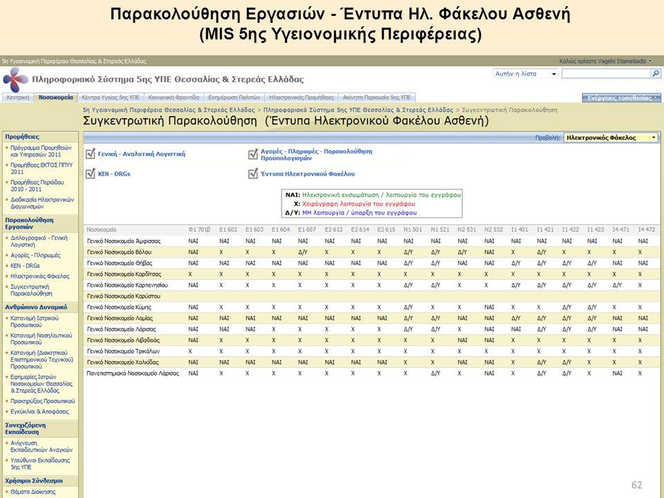62 Παρακολούθηση Εργασιών - Έντυπα Ηλ. Φάκελου Ασθενή (MIS 5ης Υγειονομικής Περιφέρειας) 62