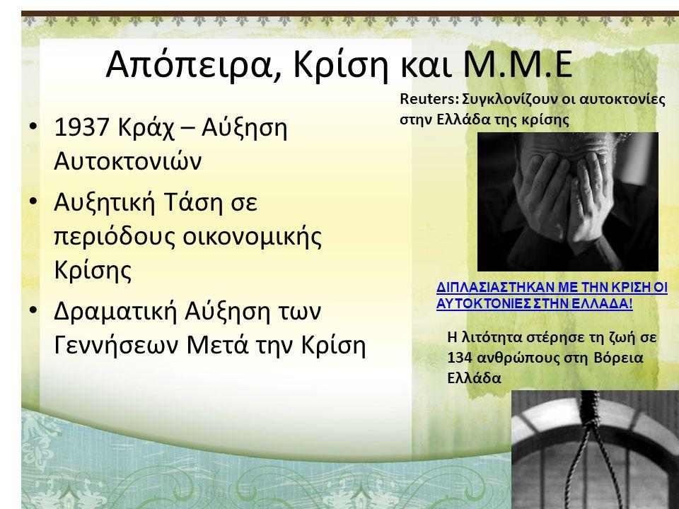 Απόπειρα, Κρίση και Μ.Μ.Ε 1937 Κράχ – Αύξηση Αυτοκτονιών Αυξητική Τάση σε περιόδους οικονομικής Κρίσης Δραματική Αύξηση των Γεννήσεων Μετά την Κρίση Reuters: Συγκλονίζουν οι αυτοκτονίες στην Ελλάδα της κρίσης ΔΙΠΛΑΣΙAΣΤΗΚΑΝ ΜΕ ΤΗΝ ΚΡΙΣΗ ΟΙ ΑΥΤΟΚΤΟΝΙΕΣ ΣΤΗΝ ΕΛΛΑΔΑ.