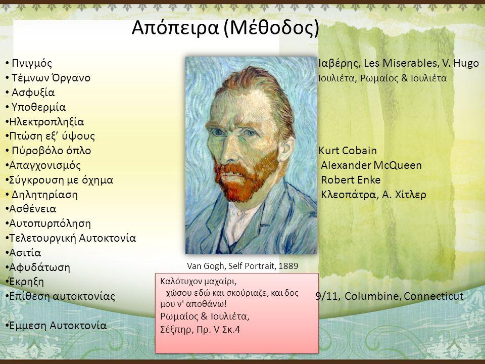 Απόπειρα (Μέθοδος) Van Gogh, Self Portrait, 1889 Καλότυχον μαχαίρι, χώσου εδώ και σκούριαζε, και δος μου ν αποθάνω.